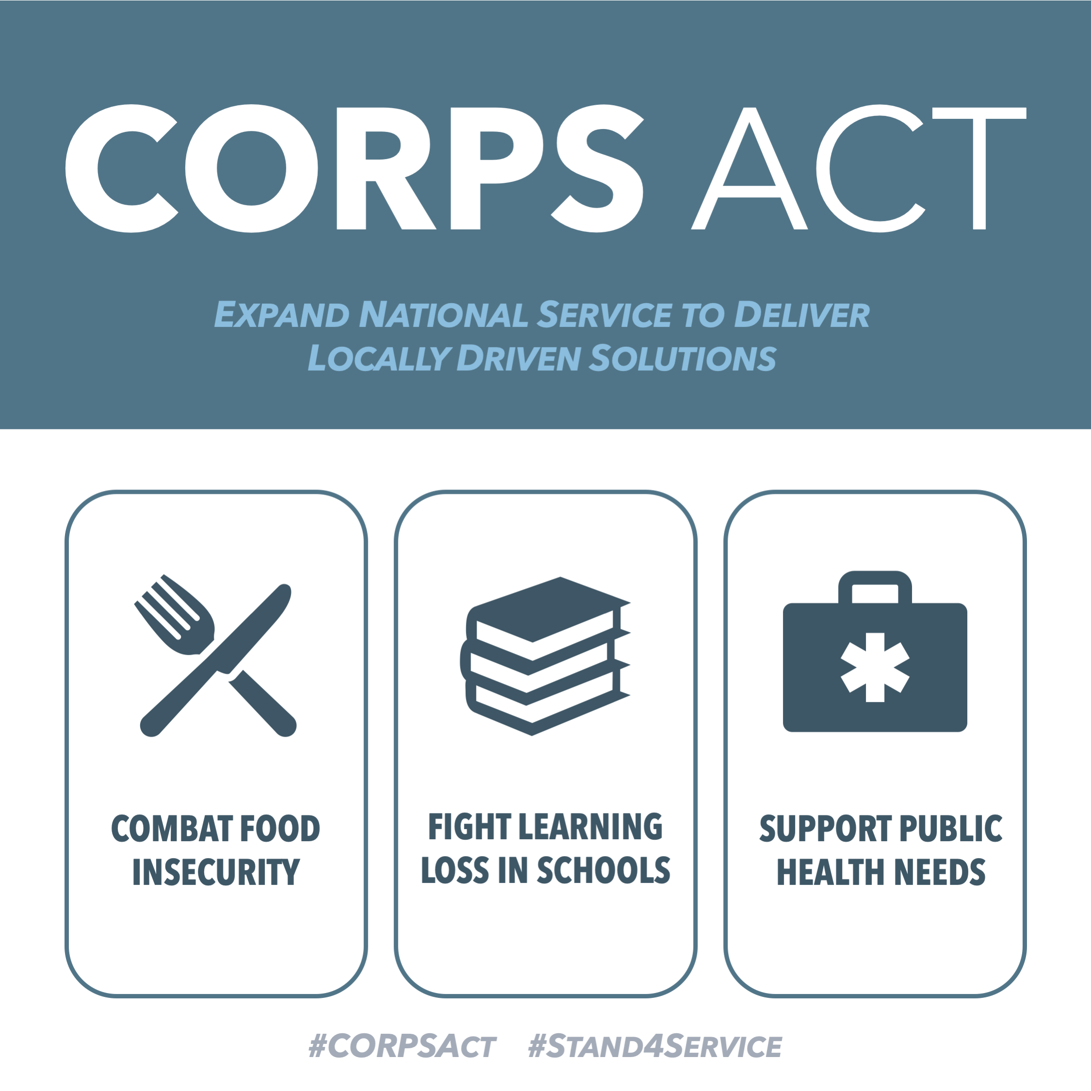 Corps Act